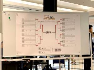 「ぷよぷよ eスポーツ」のトーナメント表