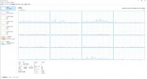 8コア16スレッドをタスクマネージャーで見るとこんな感じ。ちなみにタスクマネージャーは64スレッドまでグラフ表示できますが、藤井2段で有名になったあのCPUは128スレッドなのでグラフは表示されません。